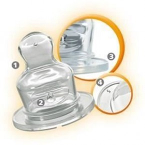 Tetina ortodontica silicon, pt lapte, nr 1 Nip